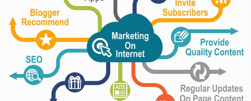 Whenever it comes down to top viewed digital marketing tactics 2019 you'll need to focus on the following tactics. Top Digital Marketing Tactics 2019 in limelight: Search Engine Optimization (SEO) Perhaps the most…